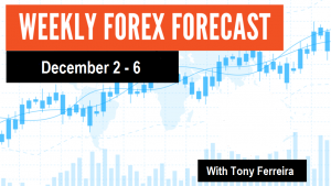 Weekly Forex Forecast: 2 - 6/12/2019