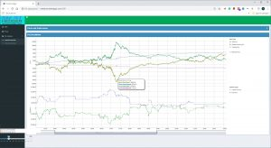 METAfx Smart Hedger News: Secure P&L from volatility and spare LP costs!