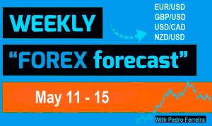 Forex Forecast: 11 - 15/05/2020