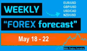 Forex Forecast: 18 - 22/05/2020