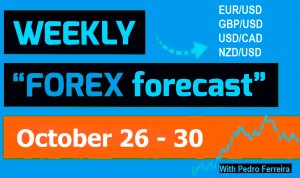 Forex Forecast: 26 - 30/10/2020