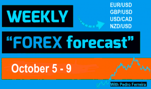 Forex Forecast: 05 - 09/10/2020